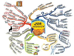 Job%20Interview%20jpg%20V2